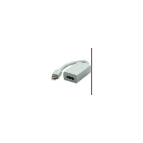 ADATTATORE MINI DISPLAY PORT to HDMI F