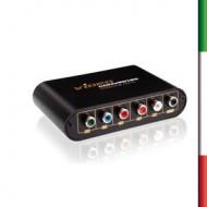 CONVERTITORE da COMPONENT A HDMI